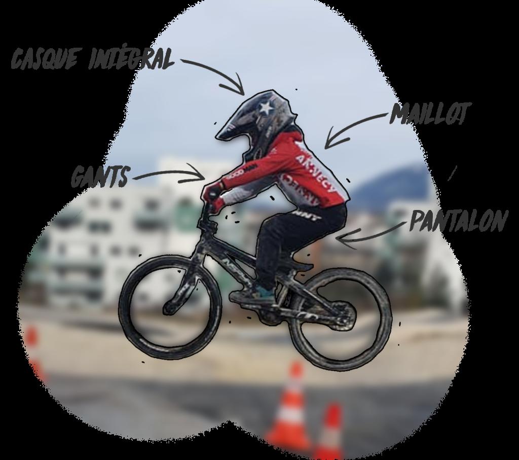 Équipements et Protections BMX Race